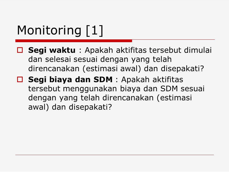 Monitoring [1] Segi waktu : Apakah aktifitas tersebut dimulai dan selesai sesuai dengan yang telah direncanakan (estimasi awal) dan disepakati